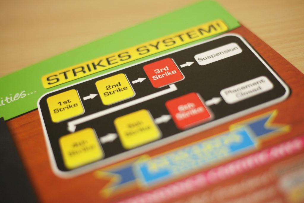 Strikes System